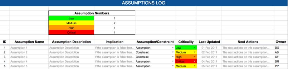 RAID: Risks, Assumptions, Issues, Dependencies. FREE RAID Log Template