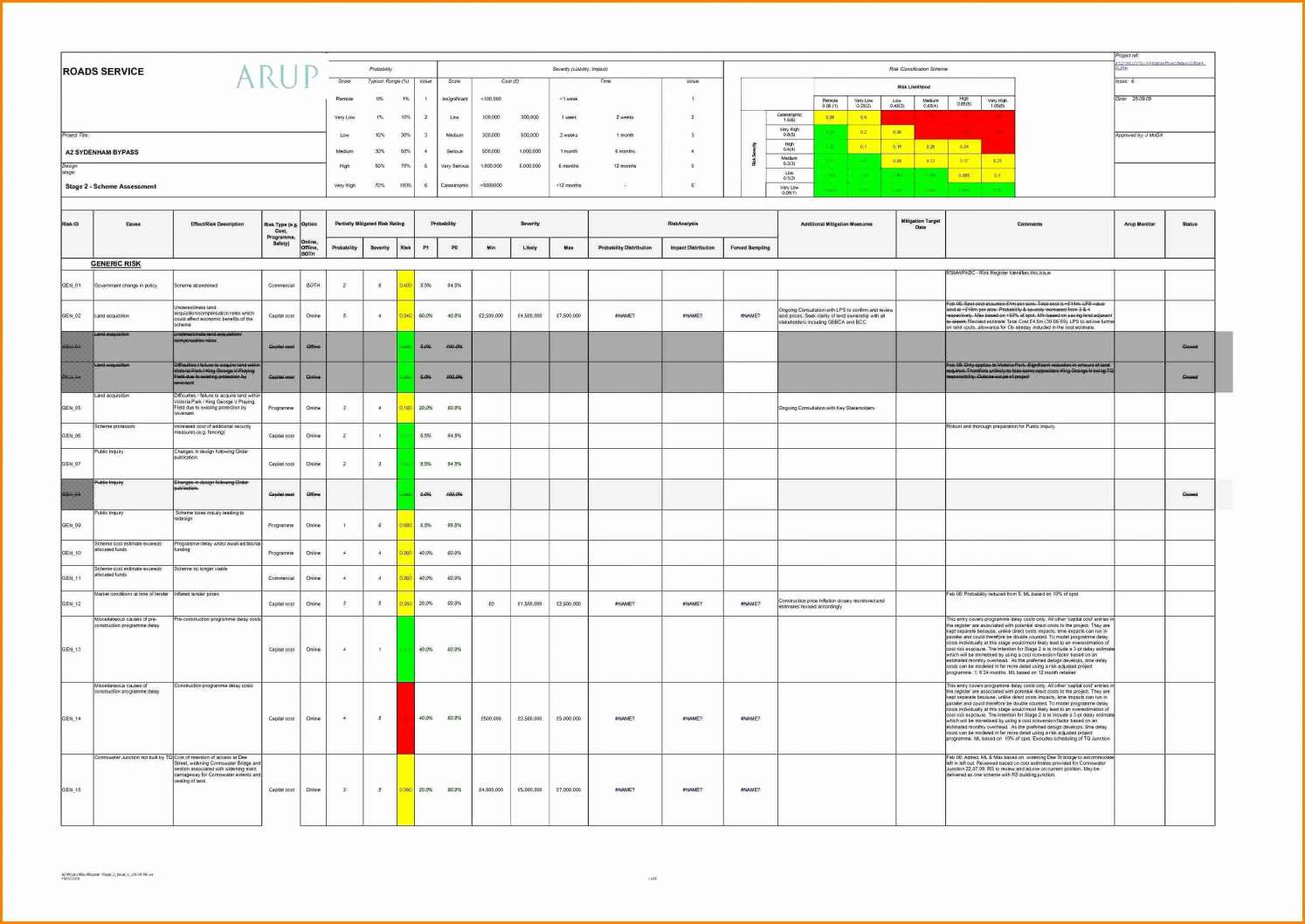 resource allocation template Melo.in tandem.co