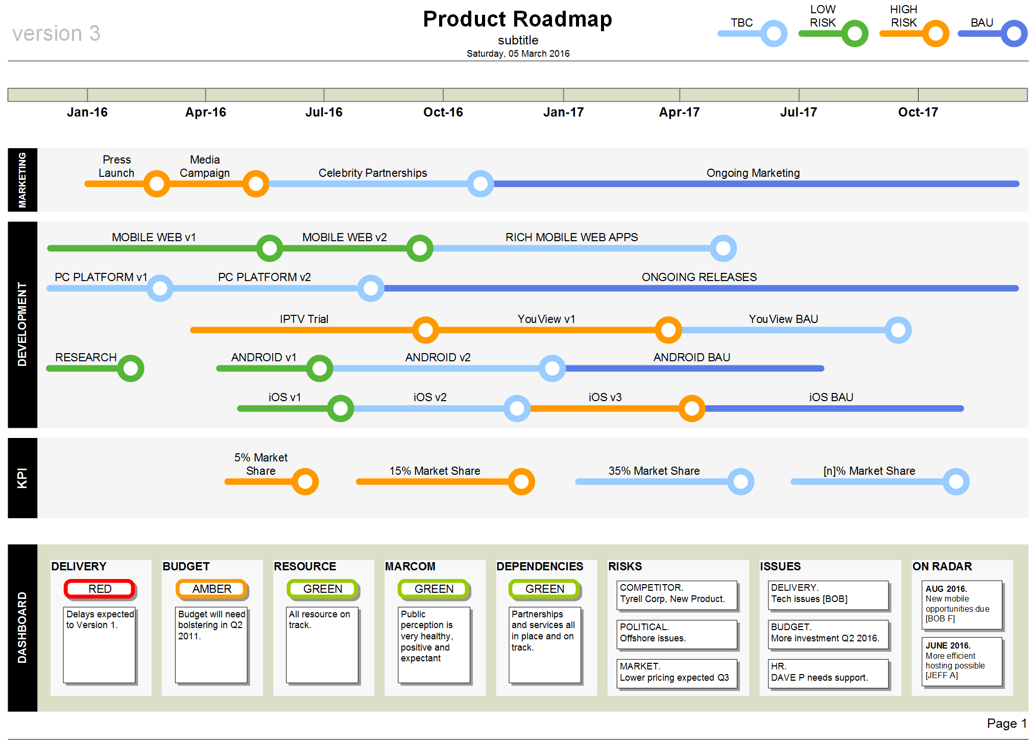 Product Roadmap Template (Visio) | Project Management | Pinterest