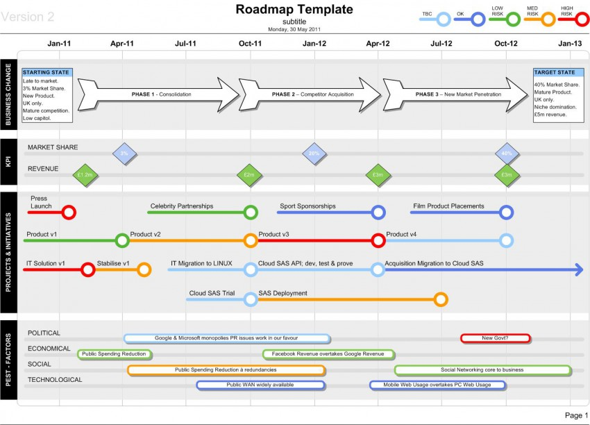 visio road map template