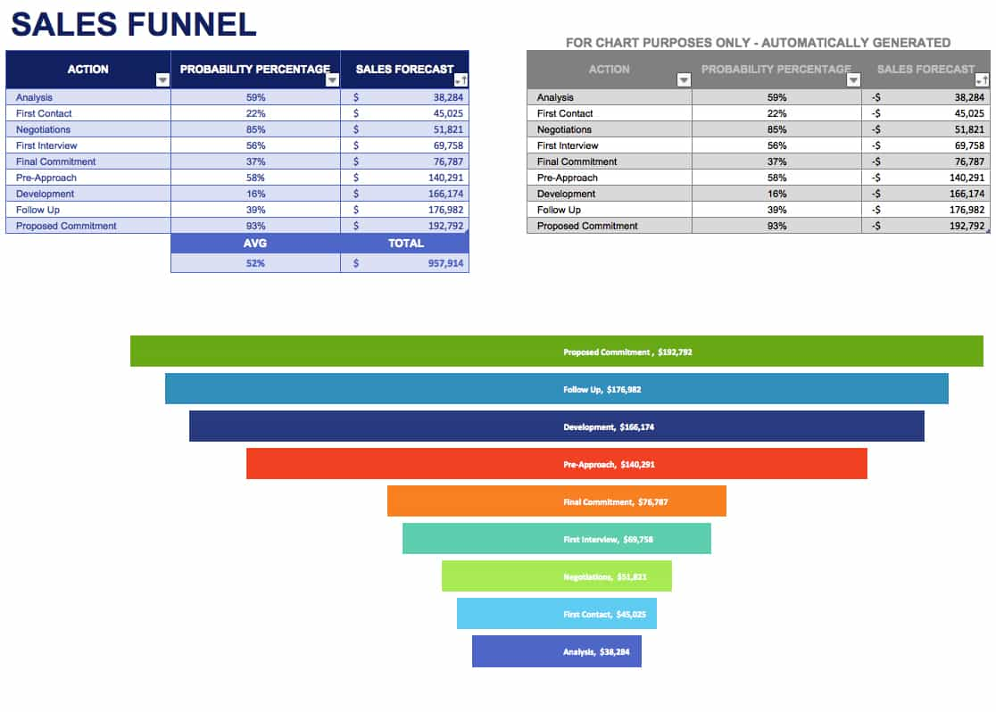 sales pipeline excel template East.keywesthideaways.co