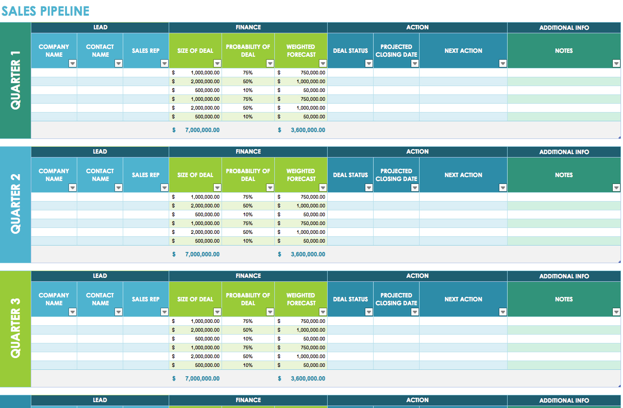 excel sales pipeline template Melo.in tandem.co