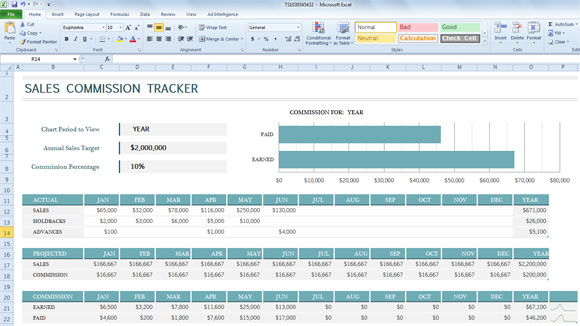sales spreadsheet template Melo.in tandem.co