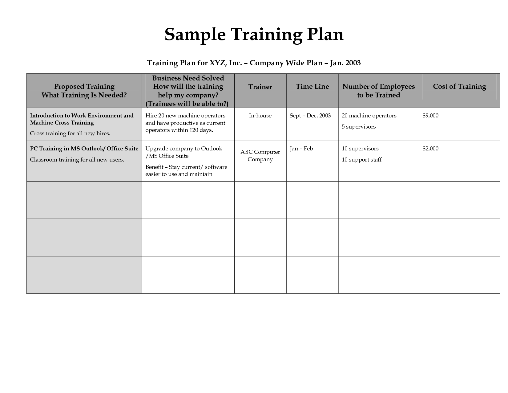 employee training plan template word Melo.in tandem.co