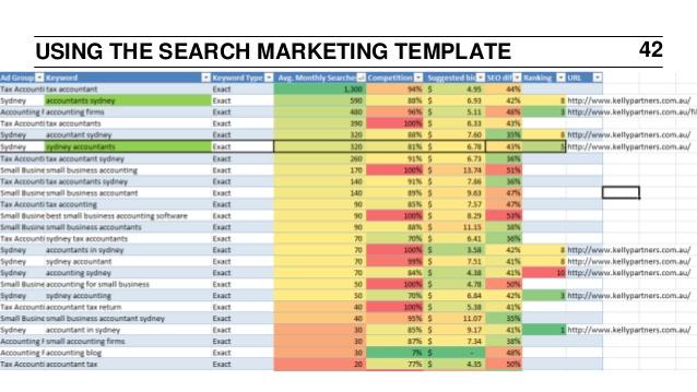 hack a seo plan in 90 min by in marketing we trust template