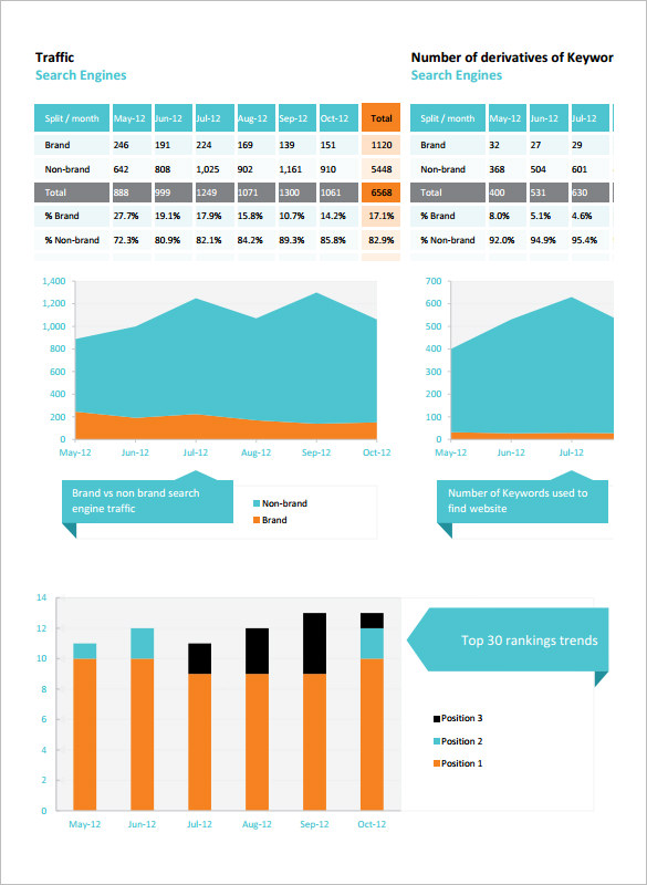 13+ SEO Report Templates Free Sample, Example, Format Download
