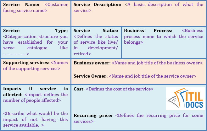 Service Catalogue Template | ITIL Service Catalog – ITIL Docs