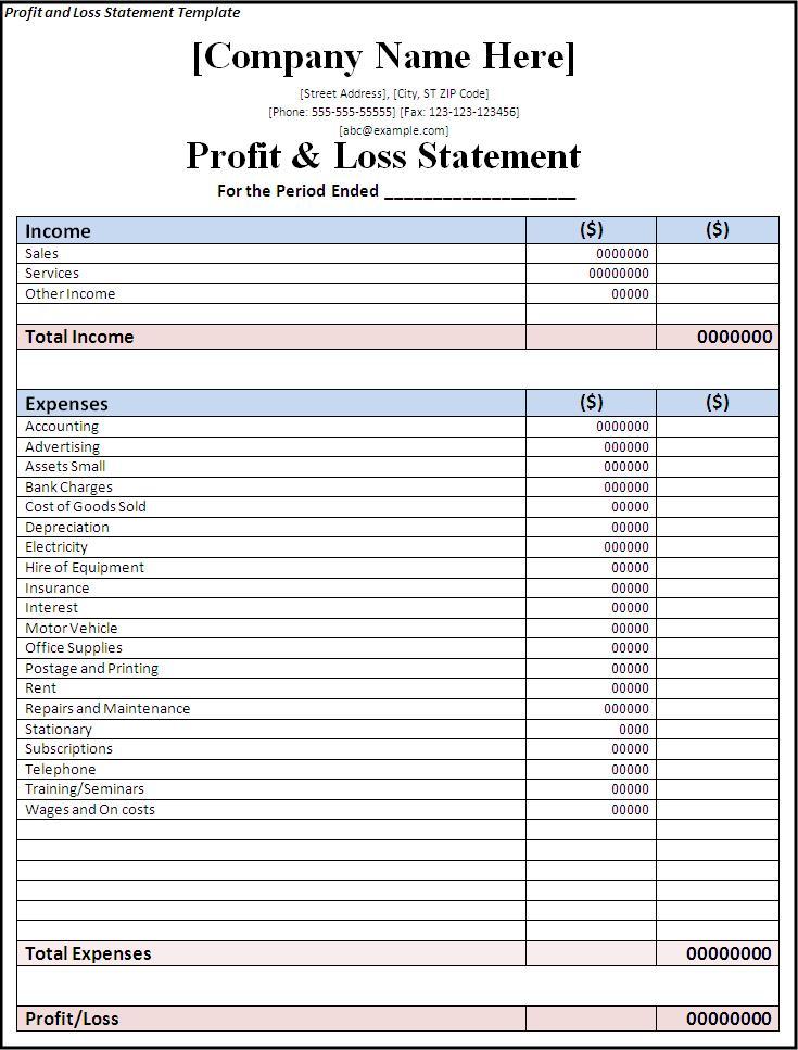 profit and loss statement example excel Akba.katadhin.co