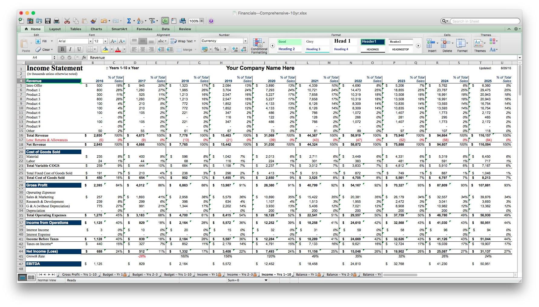 revenue model template excel Akba.katadhin.co