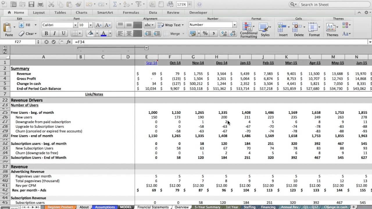 Financial Modeling for Startups: Modeling Revenues (Part 2) YouTube