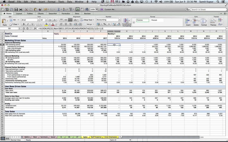 financial model template Akba.katadhin.co