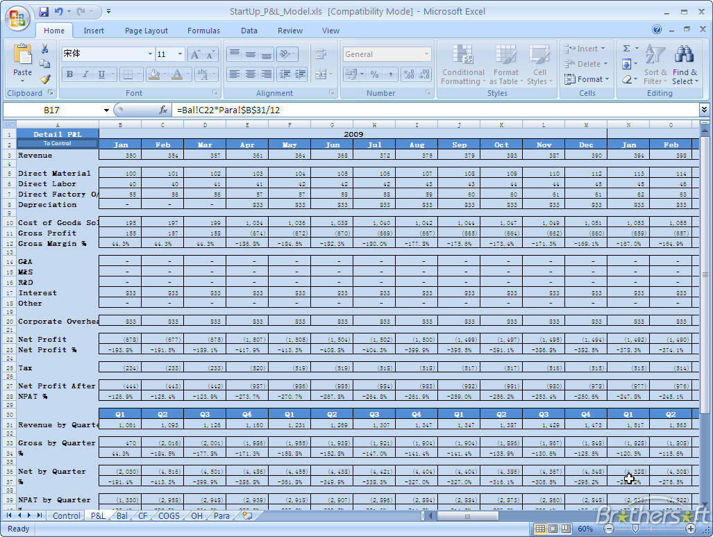 30 Images of Financial Modeling Excel Template | leseriail.com
