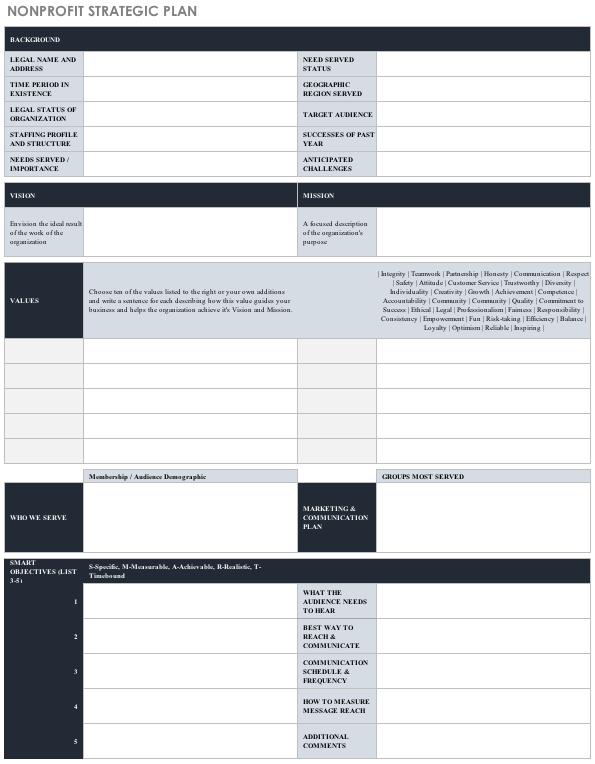 Business Plan Non Profit Strategic Example Elegant Planning