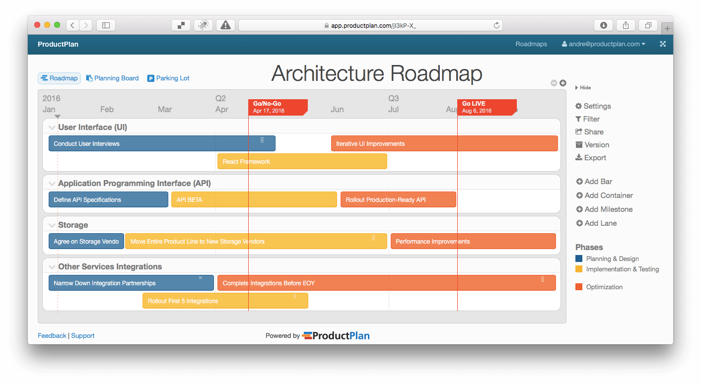 Three Example Technology Roadmap Templates