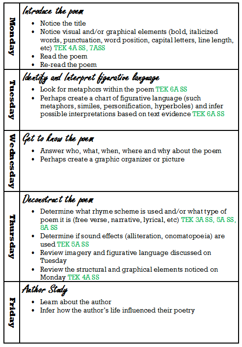 Free High School English Lesson Plan Template Texas Atanswerme.com