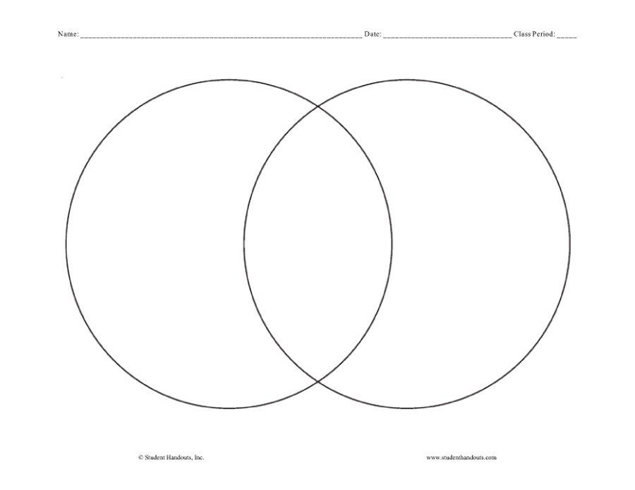 40+ Free Venn Diagram Templates (Word, PDF) Template Lab