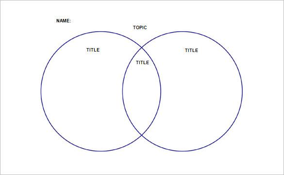 36+ Venn Diagram Templates PDF, DOC, XlS, PPT | Free & Premium