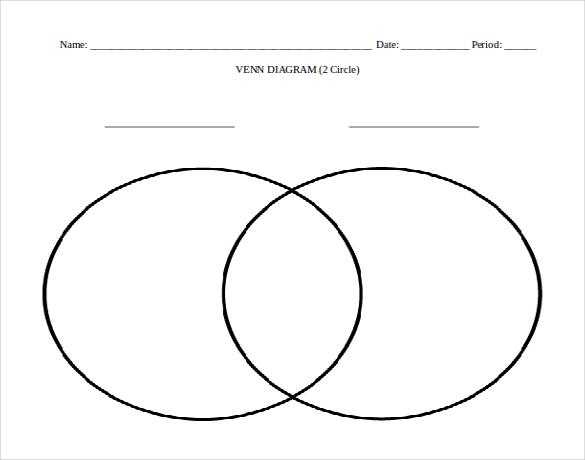7+ Microsoft Word Venn Diagram Templates | Free & Premium Templates