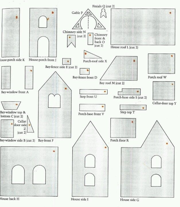 picture about Gingerbread House Patterns Printable referred to as Victorian Gingerbread Template