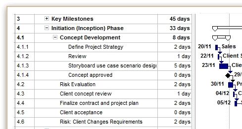 website development planning template Akba.katadhin.co