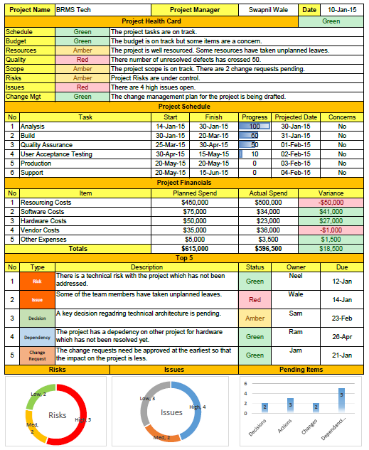 weekly report template excel Melo.in tandem.co
