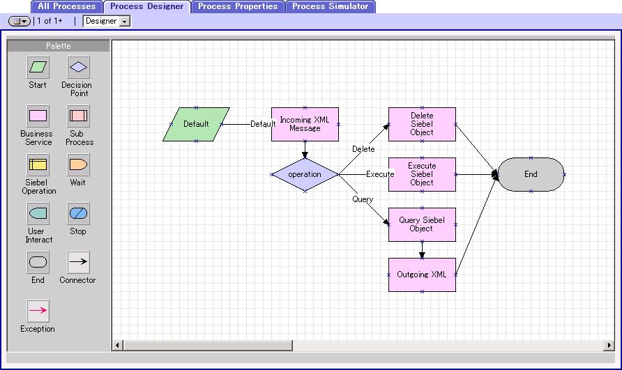 Viewing Sample Siebel EAI Workflow Templates Configuring Siebel