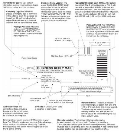 505 Quick Service Guide | Postal Explorer