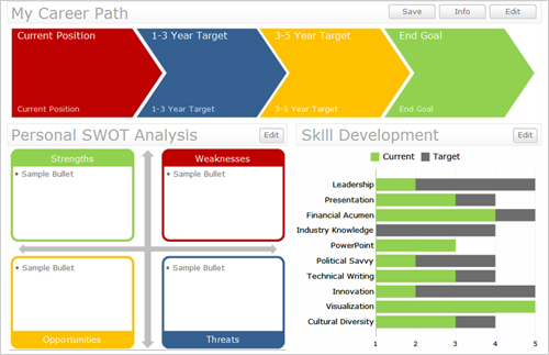 career path template Narco.penantly.co