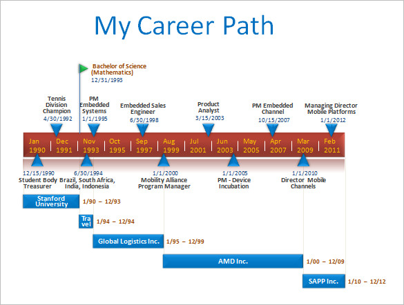 career path chart template Narco.penantly.co