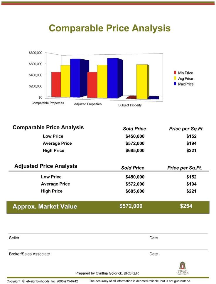 8+ Market Analysis Samples PDF, Word