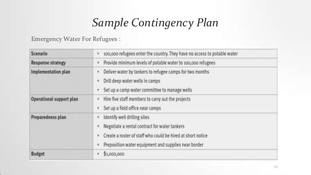 Contingency Plan Template Inspiration Graphic Contingency Action