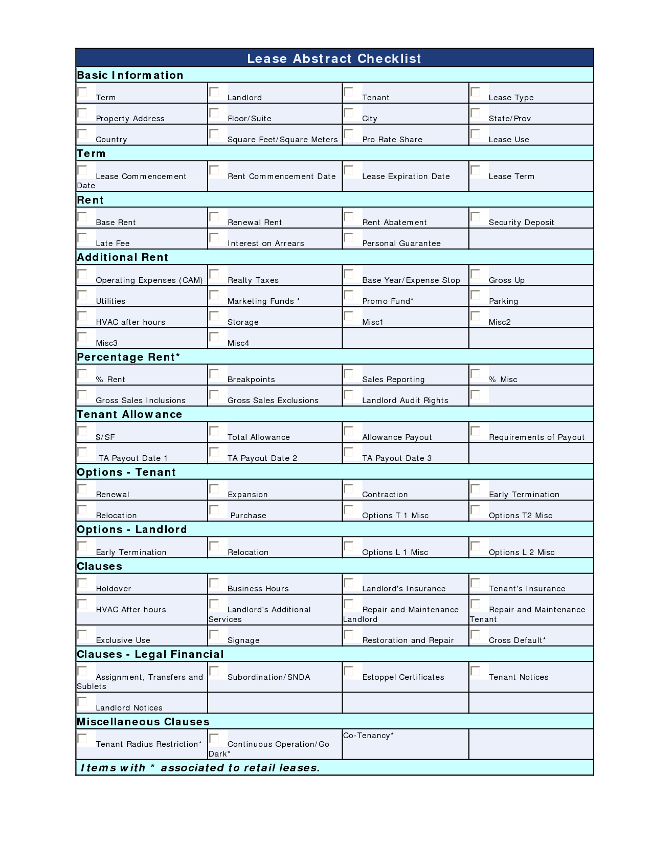 Lease Abstract Checklist MAeKwWzg | LCR_Lease Abstract | Pinterest