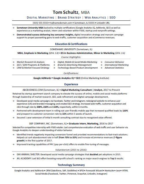 MBA Resume Sample | Monster.com