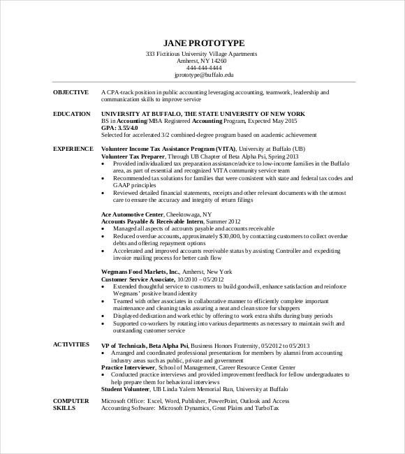 12+ MBA Resume Templates DOC, PDF | Free & Premium Templates