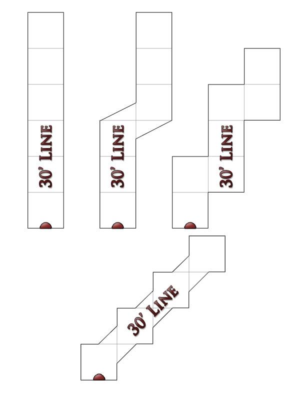 Template Pathfinder | aboutplanning