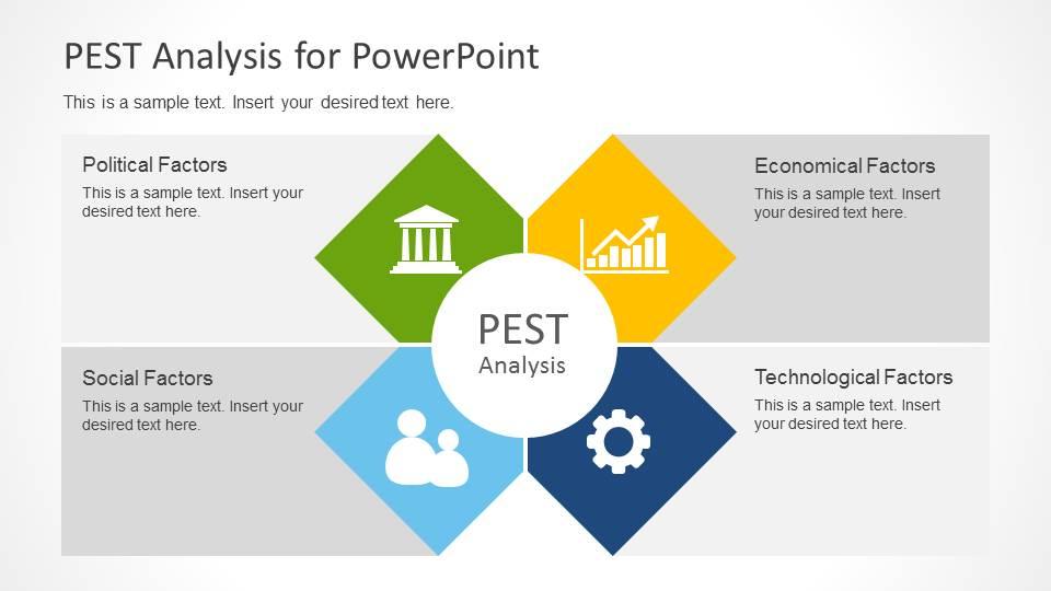 PEST Analysis Diagrams for PowerPoint SlideModel