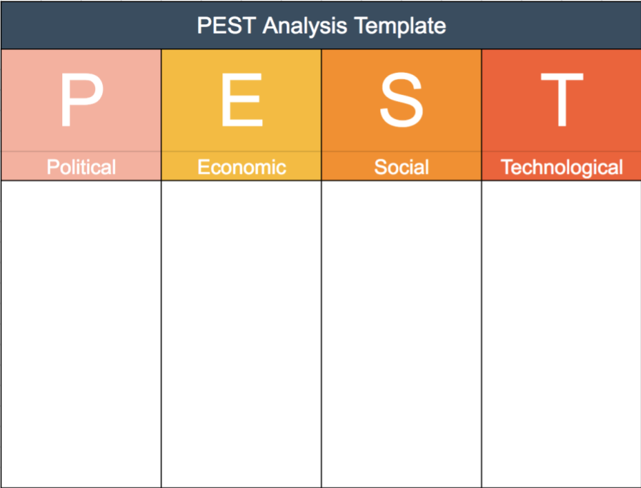 PEST Analysis Tool Strategy Training from EPM