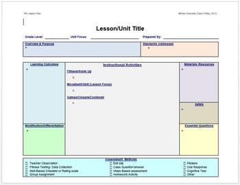 lesson plan template | Pe Lesson Plan Template | PE Lesson Plan