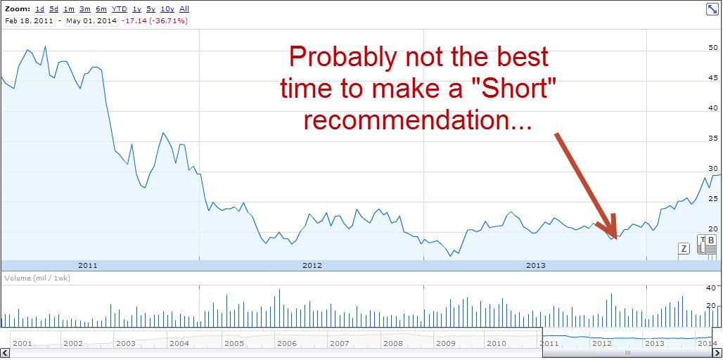 Stock Pitch Template | direnisteyiz3.org