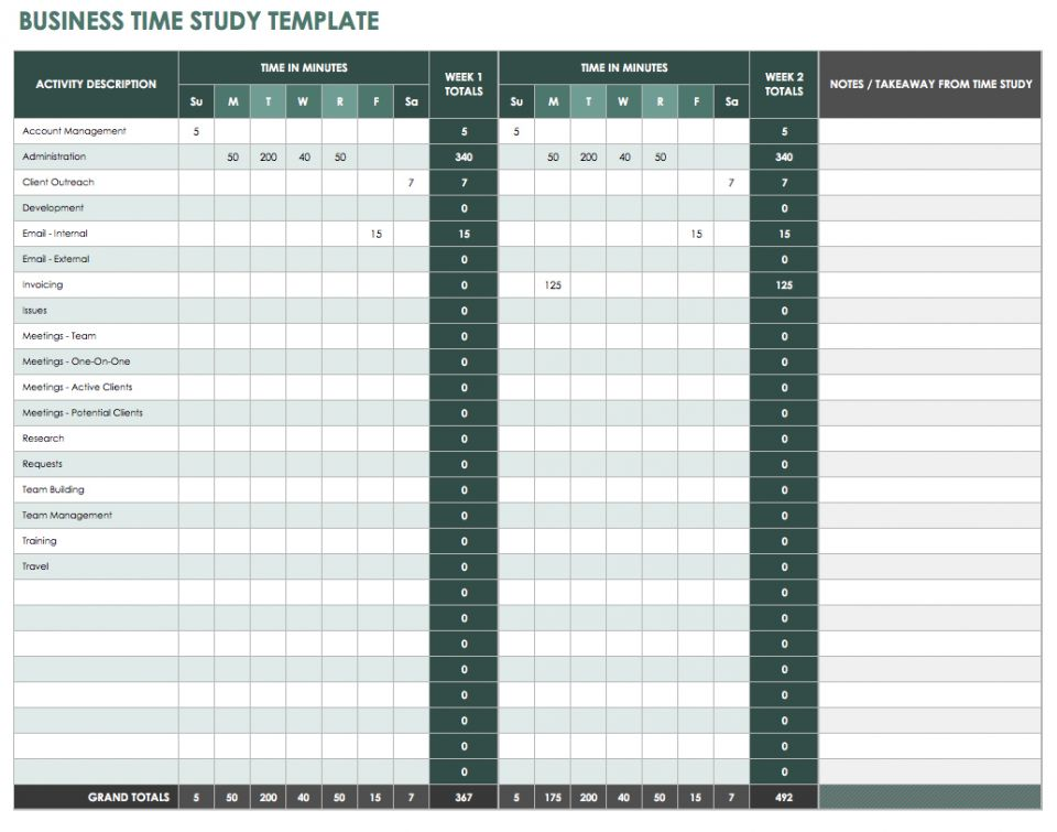 employee time study template Narco.penantly.co
