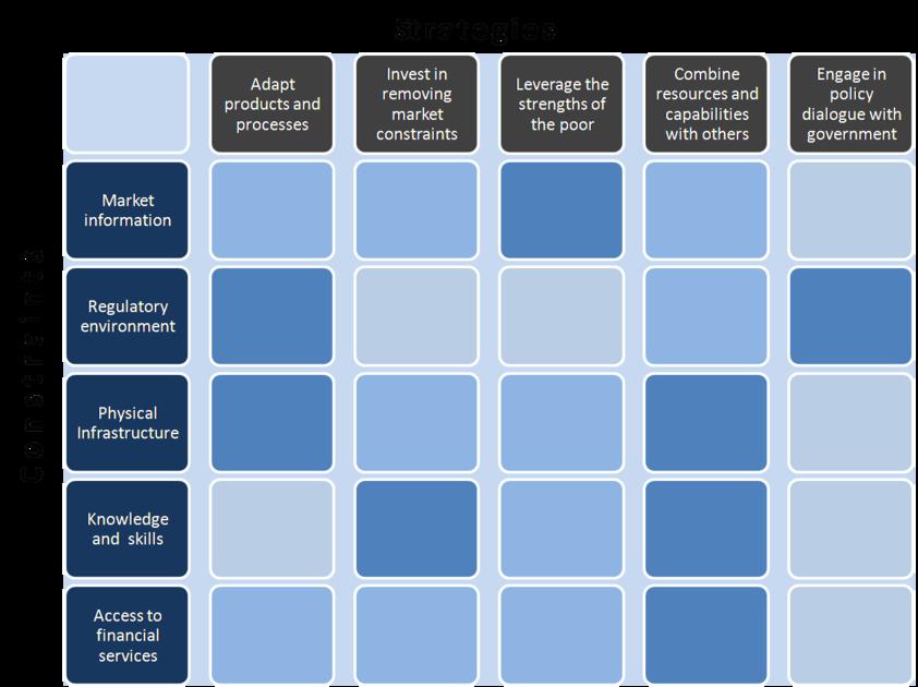 Software testing traceability matrix templates | StrongQA